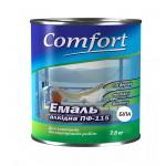 Алкидная краска эмаль ПФ 115 Comfort (PolyColor) белая 2.8 кг