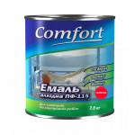 Алкидная эмаль краска Comfort (PolyColor) ПФ 115 красная 2.8 кг