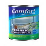Алкидная эмаль краска Comfort (PolyColor) ПФ 115 ярко голубая 2.8 кг