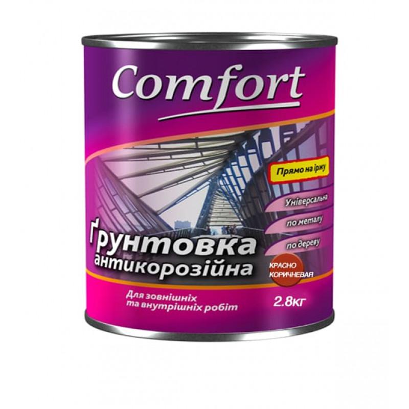 Грунтовка антикорозионная алкидная Comfort красно-коричневая 2.8 кг
