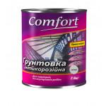 Грунтовка антикорозионная алкидная Comfort серая 2.8 кг